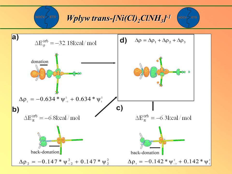 Wpływ trans-[Ni(Cl)2ClNH3]-1